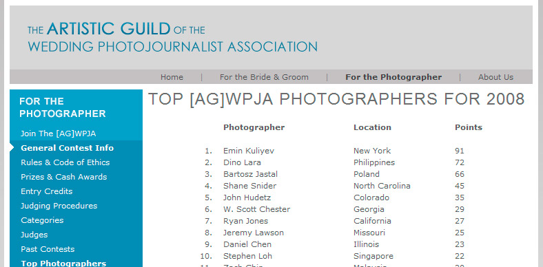 agwpja 2008 overall 10 My biggest achievement so far... WPJA Worldwide Ranking #5 for 2008!