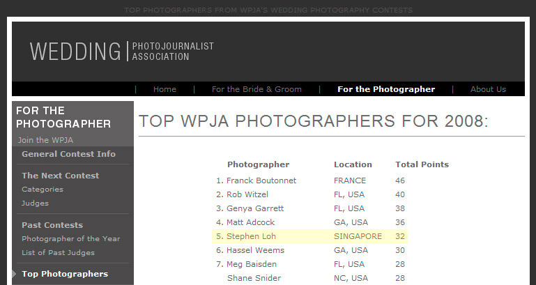 wpja 2008 top 51 My biggest achievement so far... WPJA Worldwide Ranking #5 for 2008!
