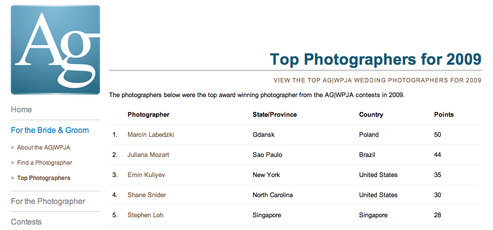 Lyrical Moments top Singapore Wedding Photographer AGWPJA Overall 5th placing on AGWPJA for 2009!!!